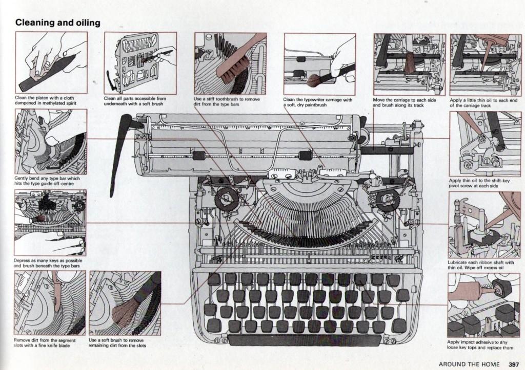 чистка - Пишущие машинки в XXI веке